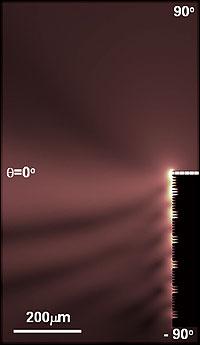 """深的""""粉红色""""沟槽形成一个有效光栅,将表面波的能量相干散射到远场。"""
