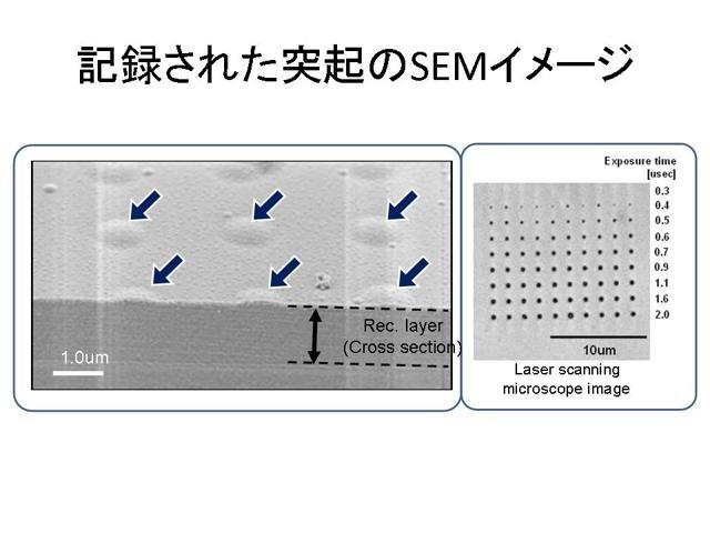 双光子吸收记录原理——图中为通过SEM拍摄到的凸形的记录标志