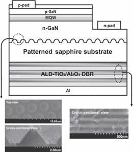 原子层沉积(Atomic Layer Deposition,ALD)技术原理
