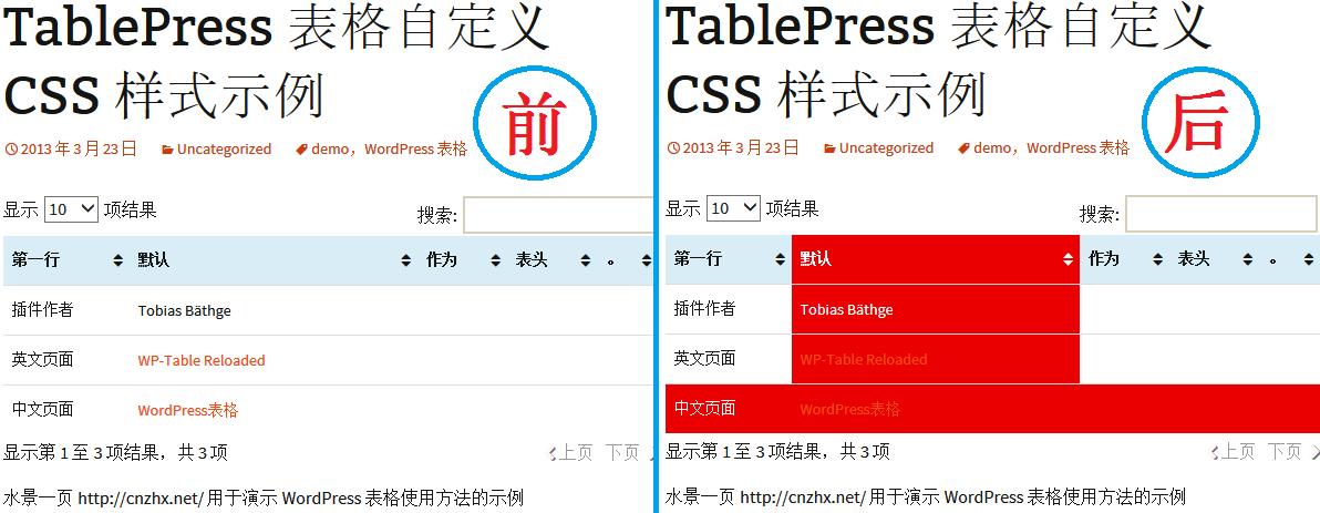 使用自定义 CSS 样式改变 TablePress 表格某行以及某列的背景色前后效果对比