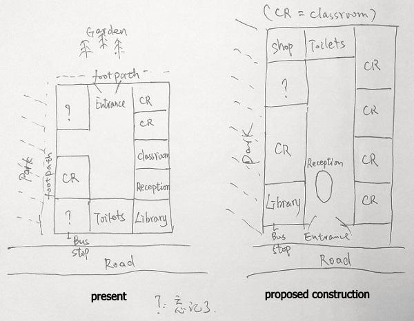 2014年3月1日雅思考试写作Task 1回忆图