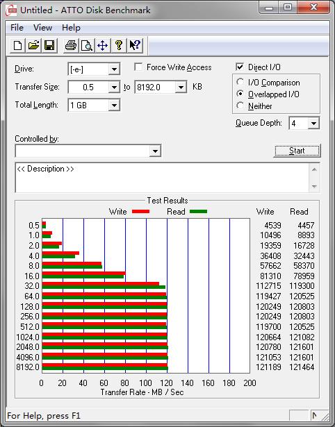 USB 3.0 下测得的西部数据 My Passport  1TB 移动硬盘读写速度