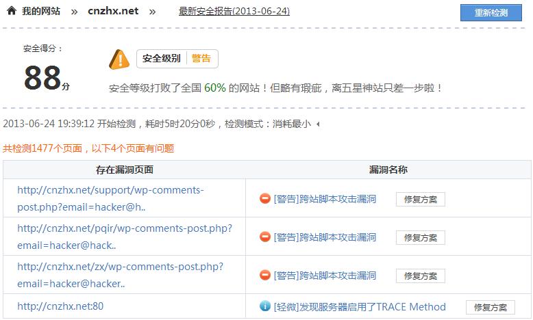 2013年网站安全测试结果报告页面