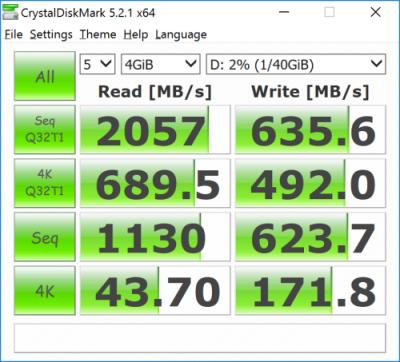 CristalDiskMark 测试联想 ThinkPad T470s 自带512GB 东芝 NVMe SSD 读写性能
